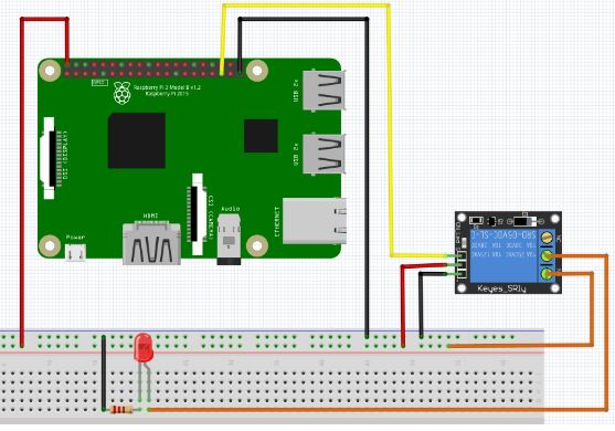 Raspberry Pi and a Relay Module | How to Control a Relay