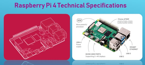 Raspberry Pi 4 | Raspberry Pi 4 Specification | Where To Buy